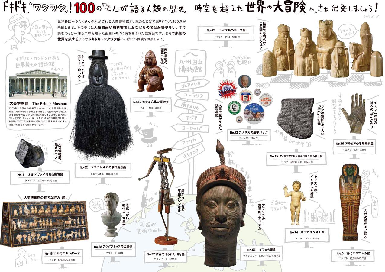 knm-大英博物館展 100のモノが語る世界の歴史-DM中